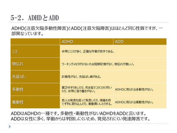 ADHD,ADD