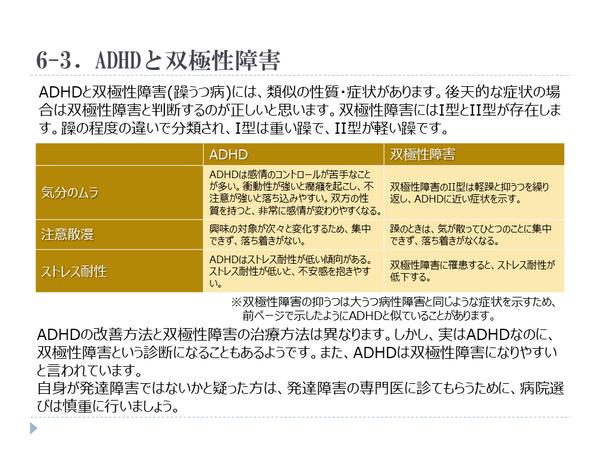ADHD,双極性障害,躁鬱
