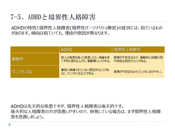 ADHD,境界性人格障害,境界性パーソナリティ障害